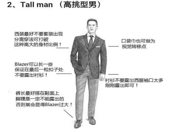 Awei男士西服礼服量身定制(厦门店)